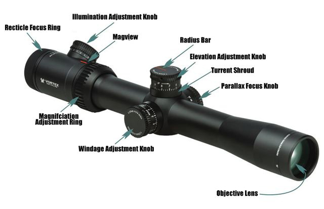 rifle scope types